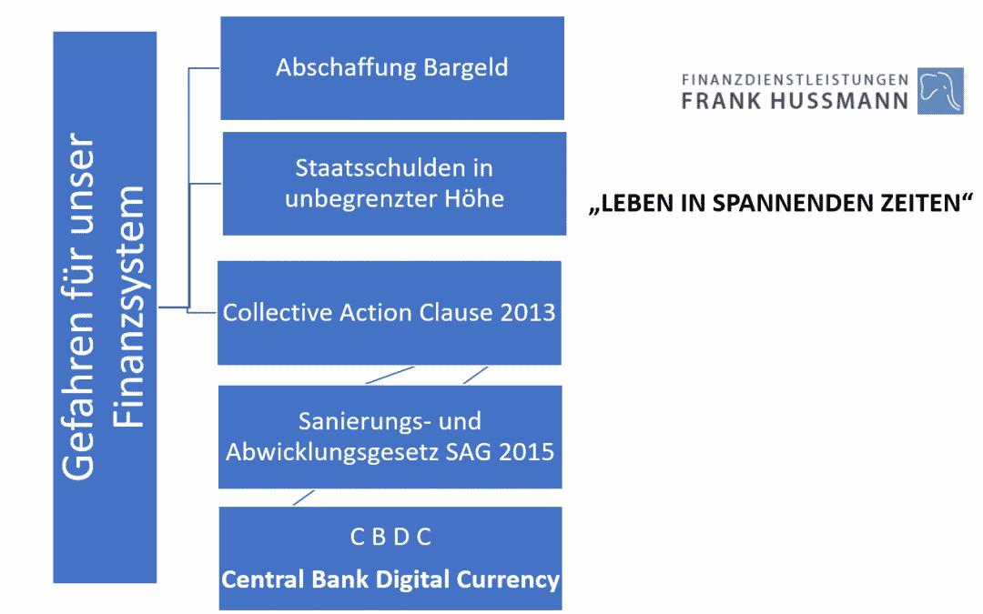 10-Minuten-Vortrag Frank Hussmann